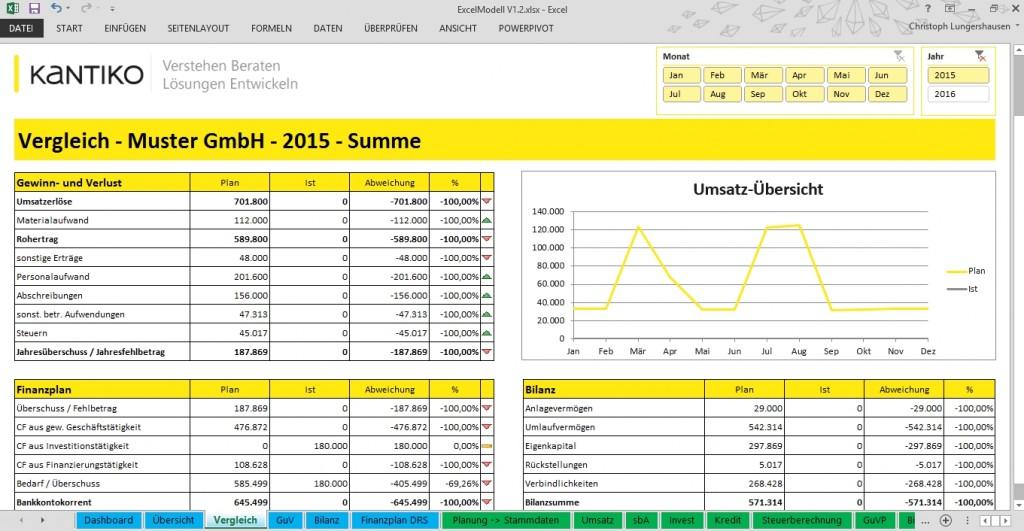 Großartig Gewinn Und Verlustrechnung Beispiel Excel Galerie - Bilder ...